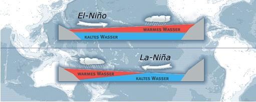 """Llega """"La Niña"""" y comienza el período de sequía en Mendoza"""